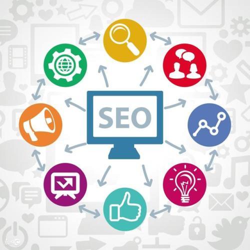網站seo優化排名