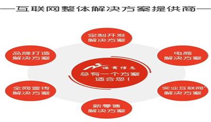 企業網站seo關鍵詞優化應該怎么做?