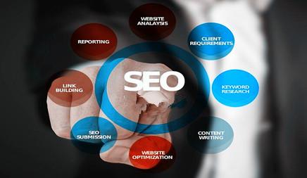 企业应该怎样考虑SEO网站优化