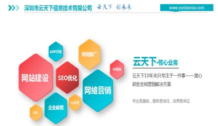 SEO优化怎样做有利于网站收录