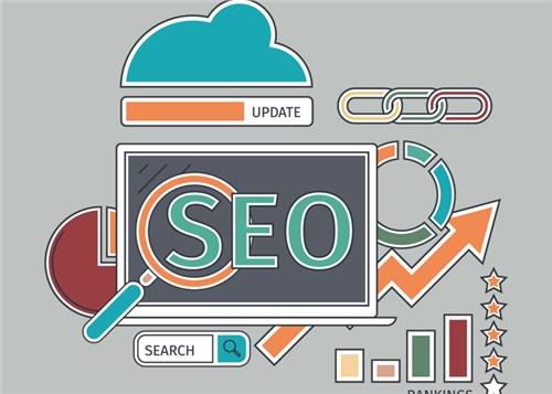 营销型企业网站建设的指导性原则插图